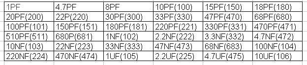805 Kılıf SMD Direnç Paketi